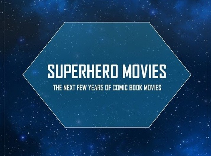 Content super heroes movies head 2