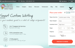 Content smartcustomwriting1